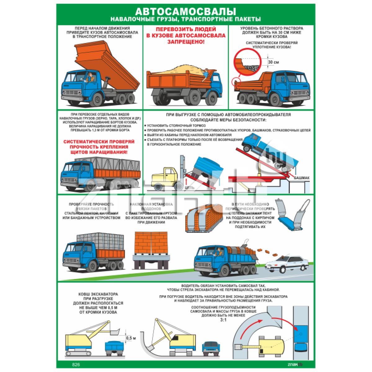 Плакат Автосамосвалы Навалочные грузы, транспортные пакеты