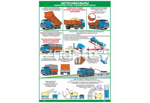 2826 Плакат Автосамосвалы Навалочные грузы, транспортные пакеты