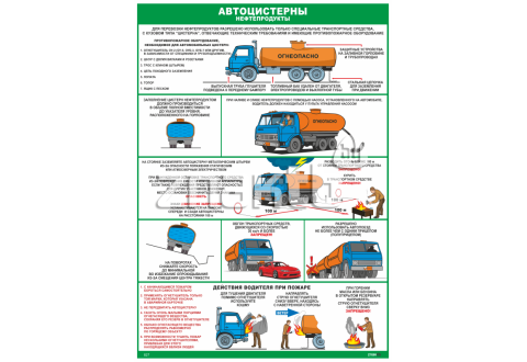 2827 Плакат Автоцистерны нефтепродукты