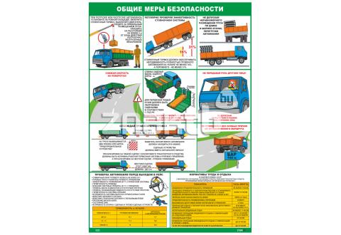 2828 Плакат Общие меры безопасности