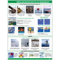 2001 Плакат Водоемы