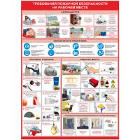 2113 Требования пожарной безопасности на рабочем месте