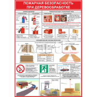 2114 Пожарная безопасность при деревообработке