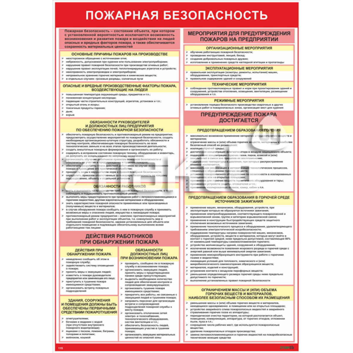 Плакат Пожарная безопасность (текстовый)