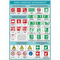 2132 Знаки пожарной безопасности