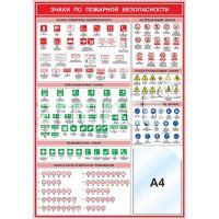 2133 Знаки пожарной безопасности (карман А4)
