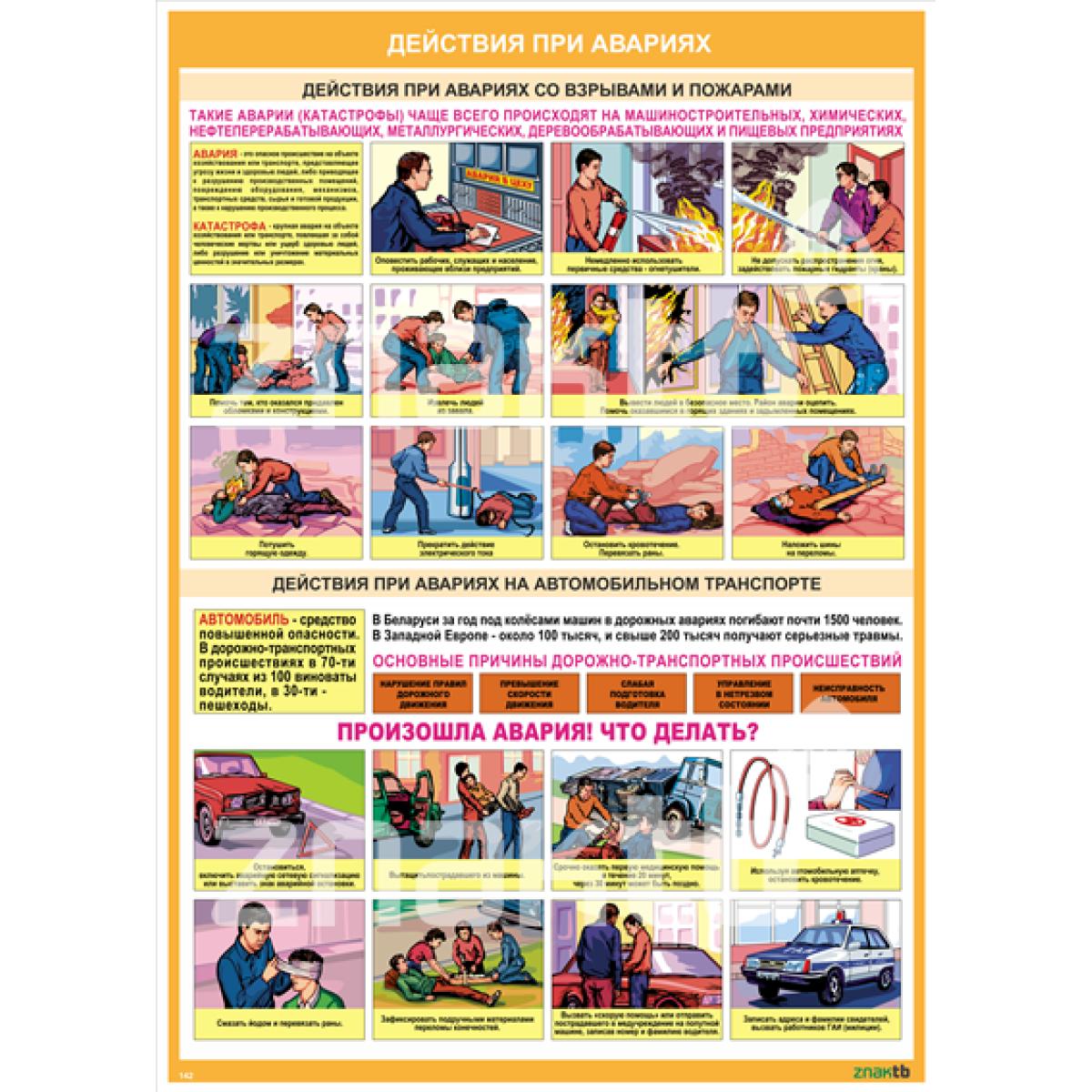 Плакат Действия при авариях со взрывами, на автомобильном транспорте
