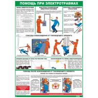 2208 Плакат информационный  Помощь при электротравмах