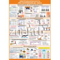 2301 Плакат по охране труда  Электробезопасность при напряжении до 1000В