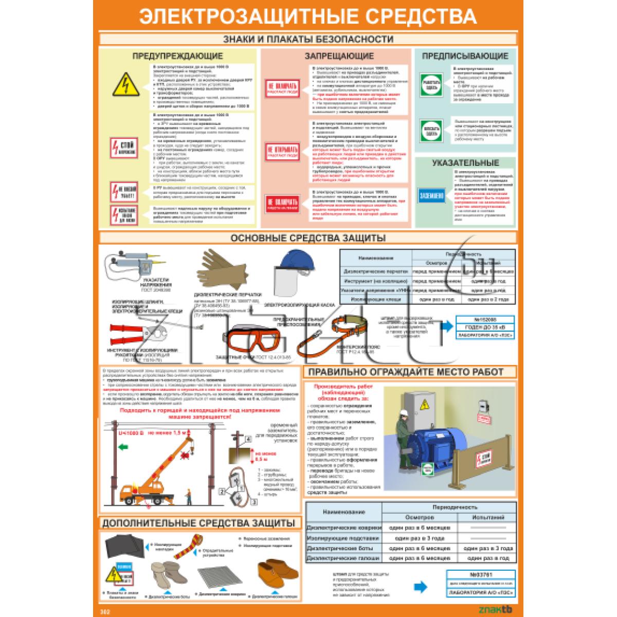 Плакат по охране труда Электрозащитные средства и знаки безопасности