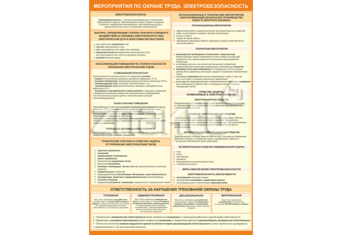 2303 Плакат по охране труда  Электробезопасность и мероприятия по охране труда (текстовый)