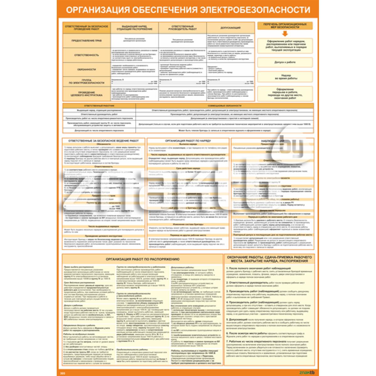 2305 Организация обеспечения электробезопасности (текстовый)