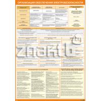 2305 Плакат по охране труда Организация обеспечения электробезопасности (текстовый)
