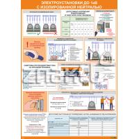 2307 Плакат по охране труда  Электроустановки до 1кВ с изолированной нейтралью