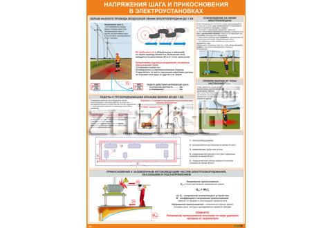 2308 Напряжения шага и прикосновения в электроустановках