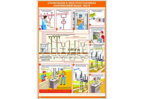 2314 Плакат по охране труда  Отключение в электроустановках напряжением выше 1000 в