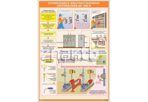 2315 Плакат по охране труда  Отключение в электроустановках напряжением до 1000 В