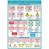 2311 Плакат по охране труда Знаки и плакаты по электробезопасности