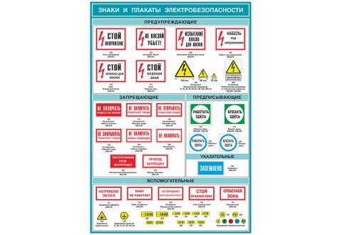 2311 Знаки и плакаты по электробезопасности
