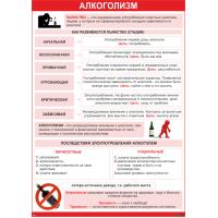2433 Плакат информационный Алкоголизм
