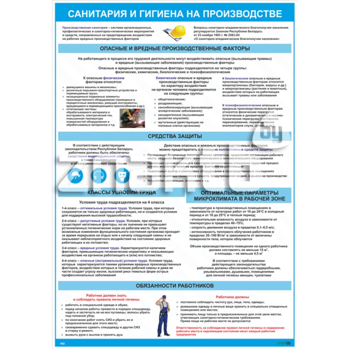 Плакат по охране труда Санитария и гигиена на производстве