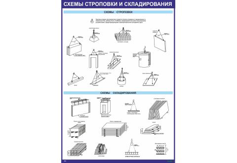 2542 Cхемы строповки и складирования