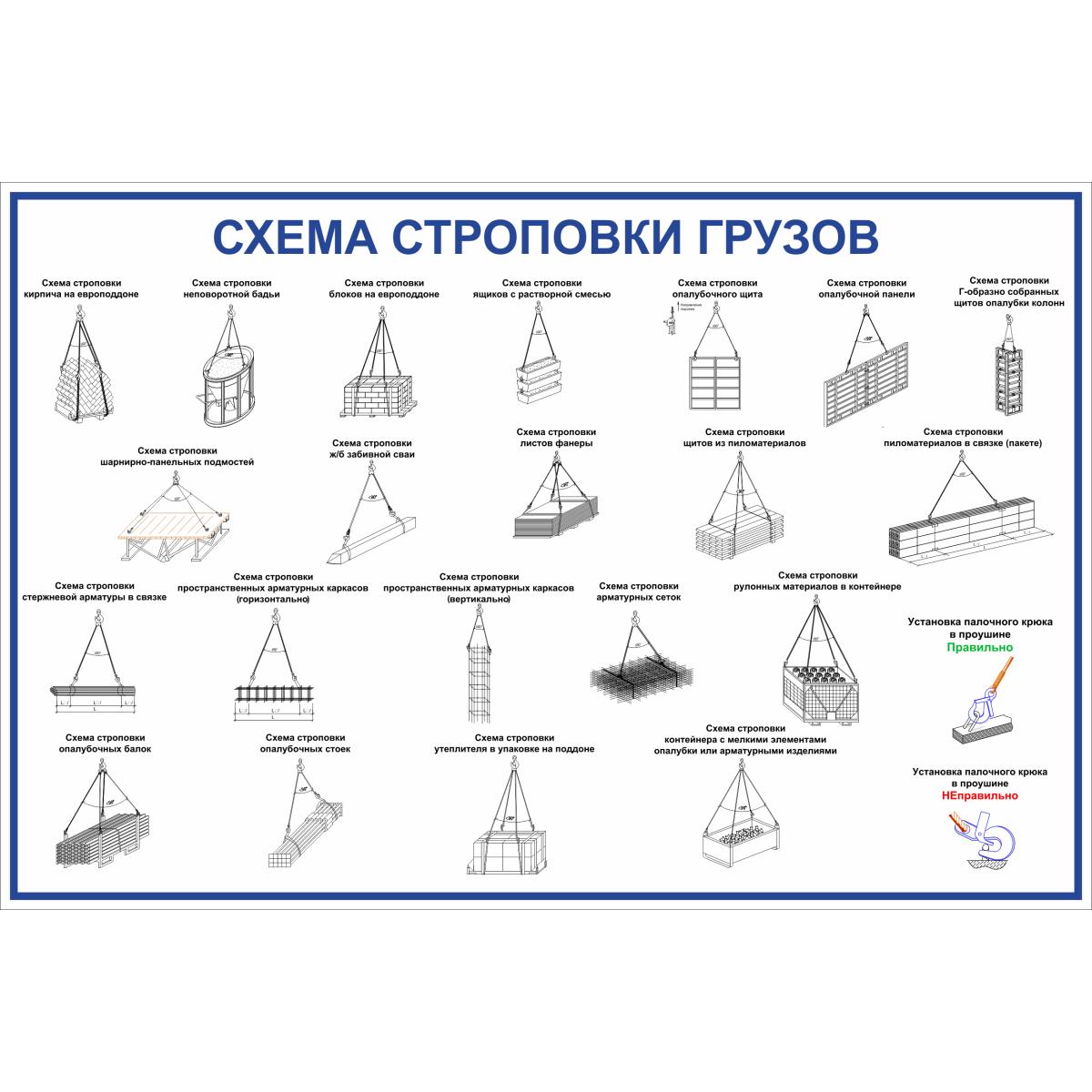 Плакат 2546 Схема строповки грузов 1200*800 мм