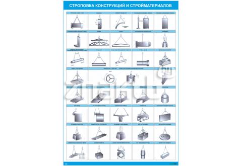 2503 Строповка конструкций и стройматериалов