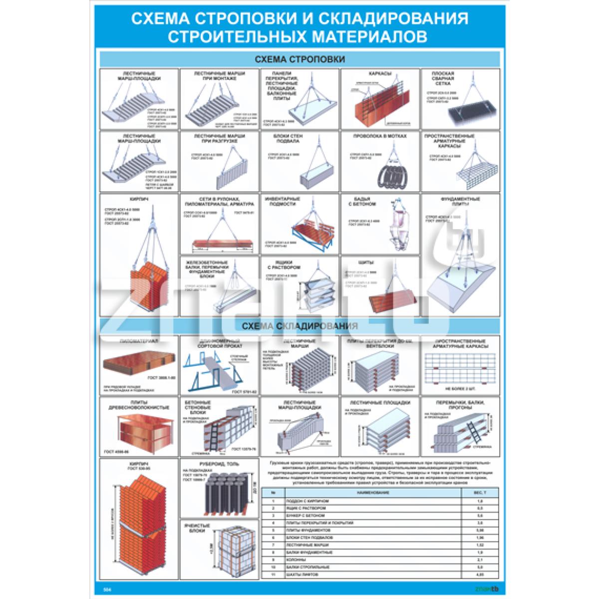 2504 Схема строповки и складирования строительных материалов