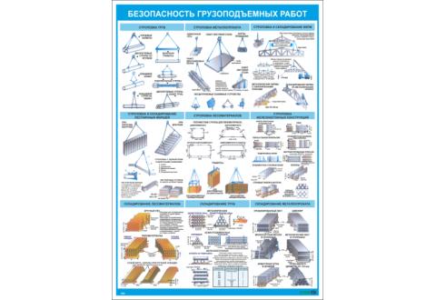 2505 Техника безопасности грузоподъемных работ