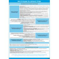 2637 Плакат по охране труда Инструкции по охране труда