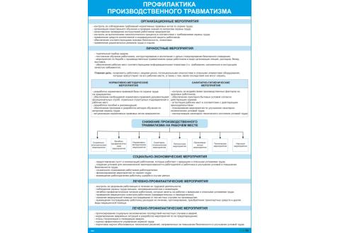 Плакат по охране труда Профилактика производственного травматизма