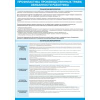 2644 Плакат по охране труда  Профилактика производственных травм