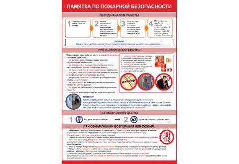 2610 Плакат по охране труда Памятка по пожарной безопасности