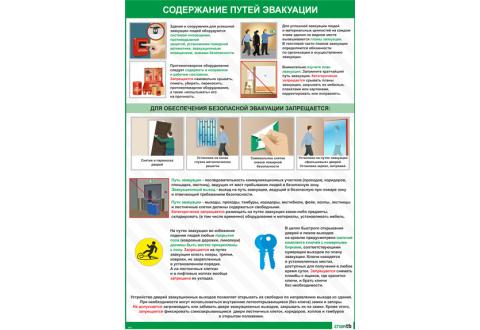 2612 Правила содержания путей эвакуации
