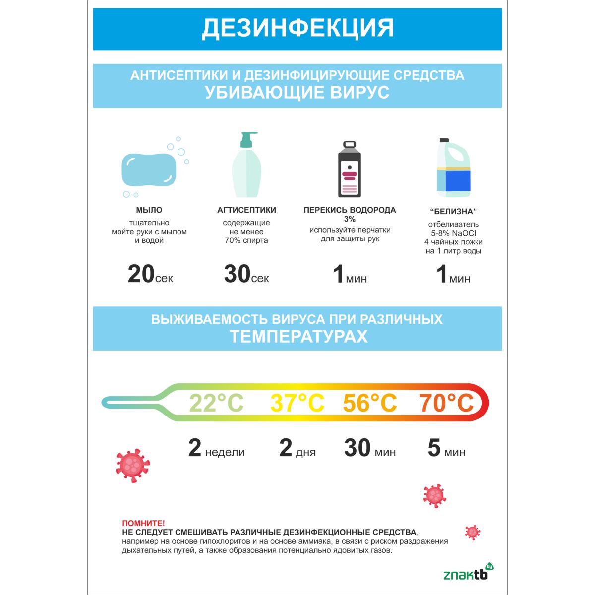 2240 Коронавирус дезинфекция