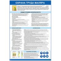 2751 Плакат по охране труда  Охрана труда маляра