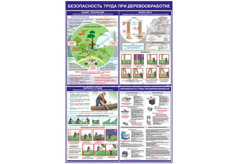 """Стенд информационный """"Безопасность труда при деревообработке"""" 1200*800 мм"""