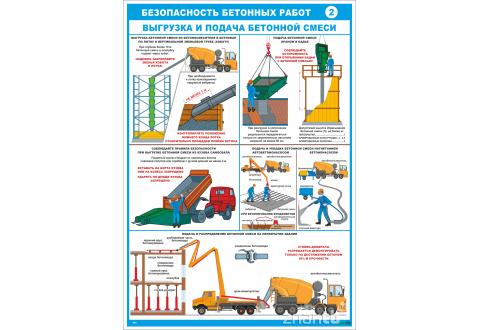 2544 Плакат Безопасность бетонных работ 2