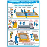 2545 Плакат Безопасность бетонных работ 3