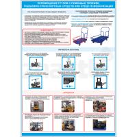 2511 Перемещение грузов с помощью тележек, подъемно-транспортных средств или средств механизации