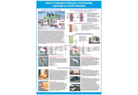 2709 Плакат по охране труда  Энергоэффективное утепление зданий и сооружений