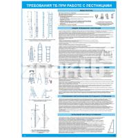 2711 Плакат по охране труда  Требования ТБ при работе с лестницами