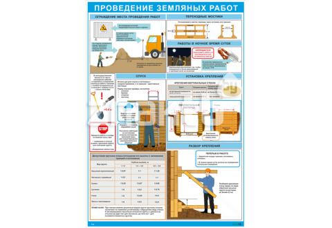 Плакат по охране труда  Проведение земляных работ