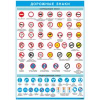 2832 Дорожные знаки - запрещающие и предписывающие  знаки