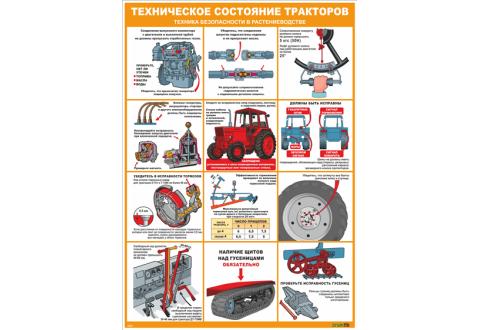 2851 Стенд-плакат Техническое состояние тракторов. Техника безопасности в растениеводстве