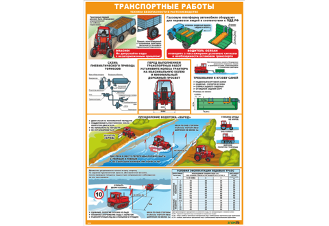 2855 Стенд-плакат Транспортные работы. Техника безопасности в растениеводстве
