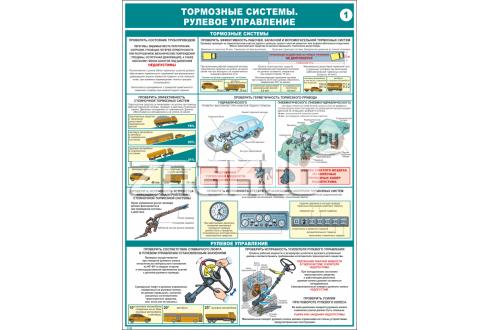 """2859 Плакат """"Тормозные системы. Рулевое управление"""""""