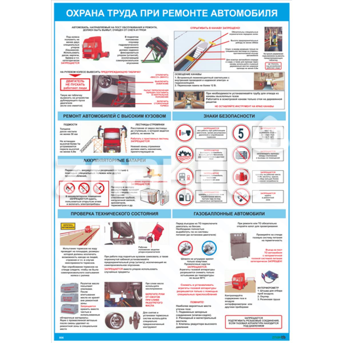 Плакат Охрана труда при ремонте автомобиля
