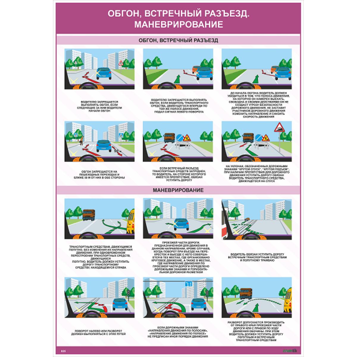 Плакат Обгон, встречный разъезд, маневрирование